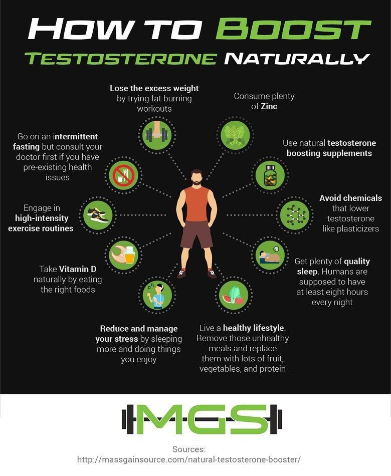 things that boost testosterone