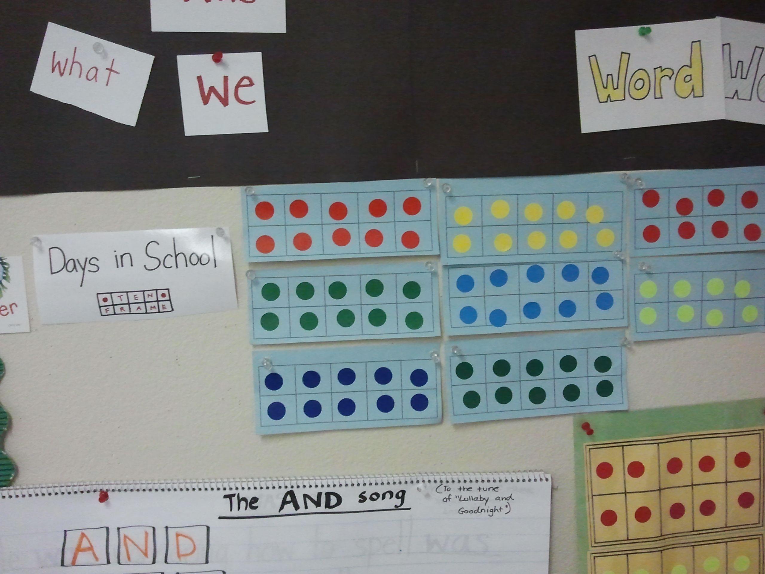 Kindergarten Counting The Days In School On Ten Frames