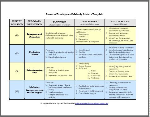 cultural maturity model,change management,change managers,change - change management template free