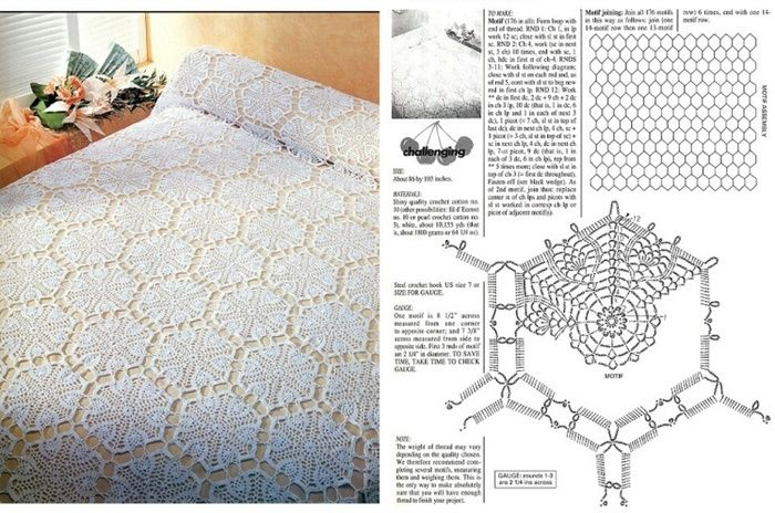 Challenge bedspread with diagram