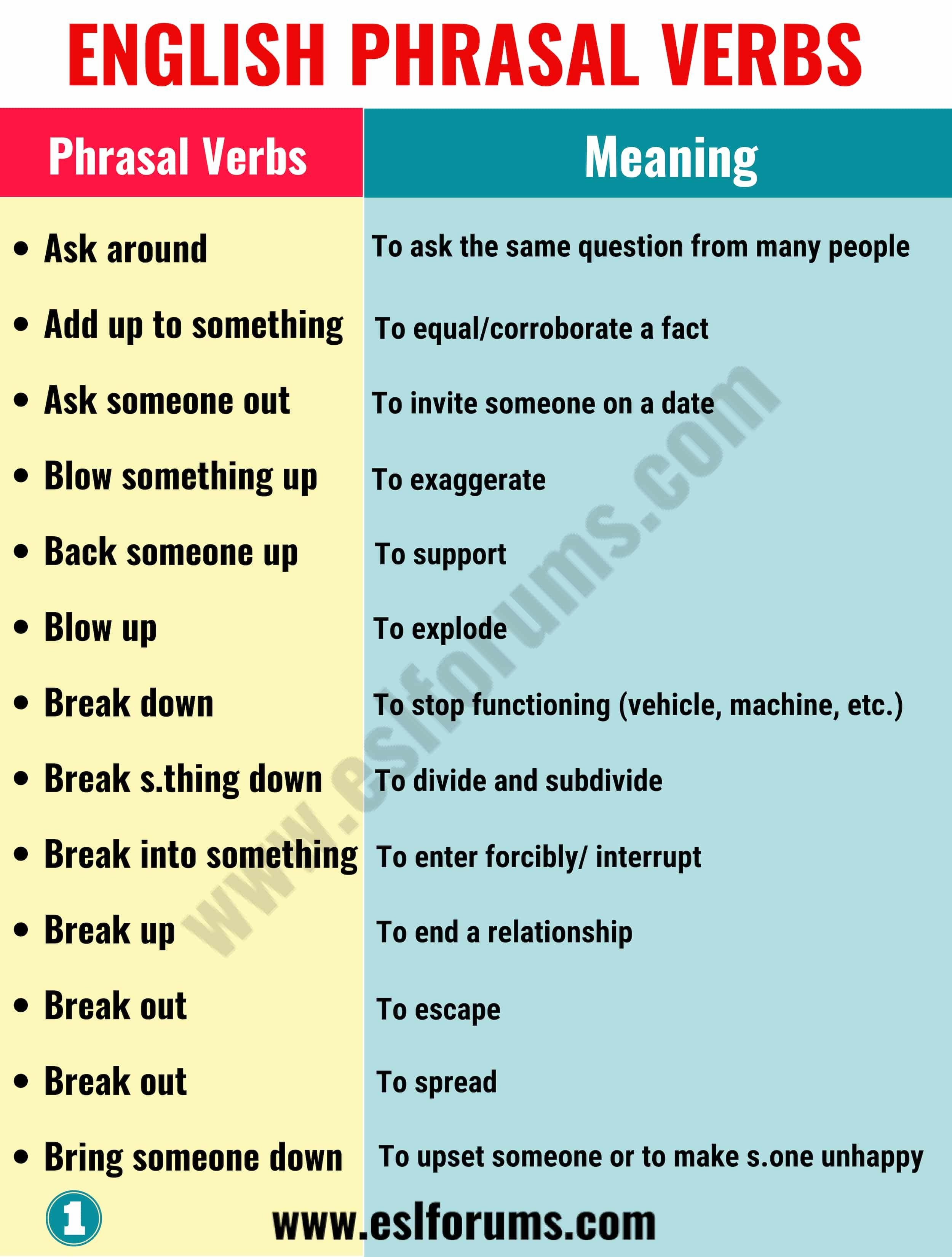 Useful Phrasal Verbs List In English Esl Forums Learn English Vocabulary Learn English Phrasal Verbs With Meaning [ 3300 x 2500 Pixel ]