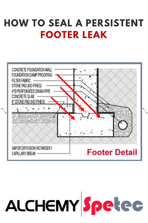 How To Seal A Persistent Footer Leak Leaks Seal Footer