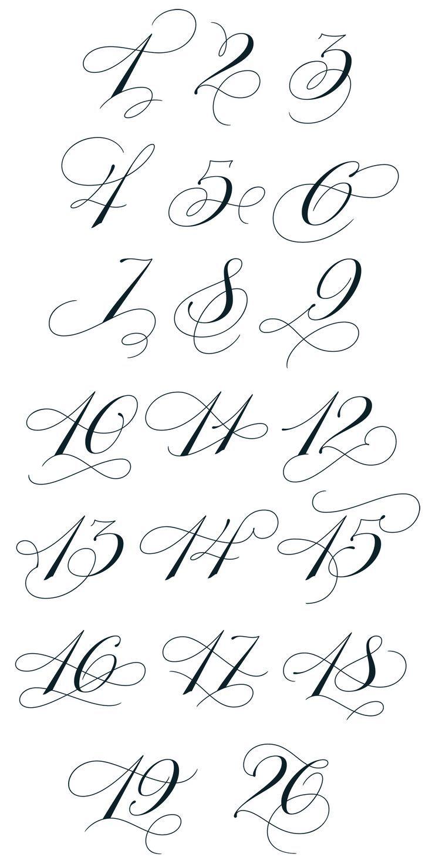 Numeracion Abecedario Lettering Fuente Alfabetico Fuentes