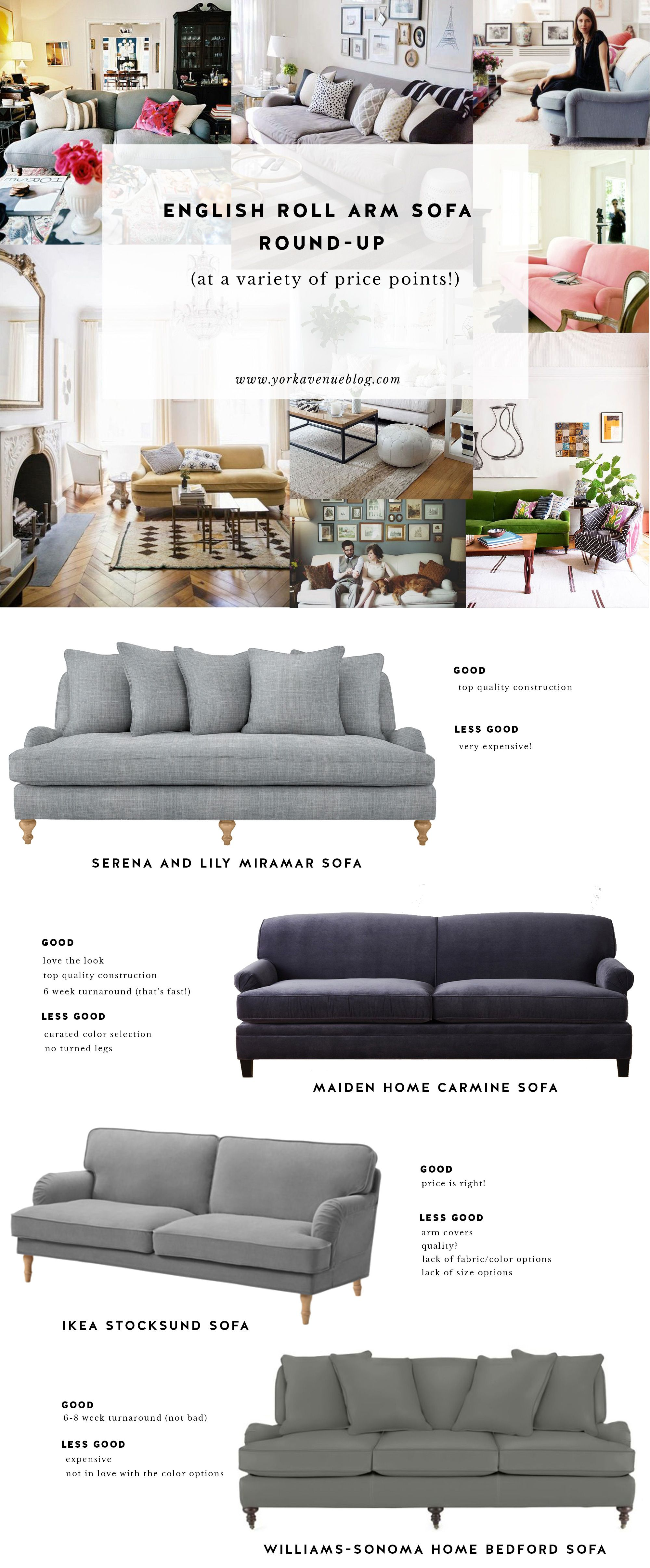 A Comparison Of Different English Roll Arm Sofas, Inspired By Jenna Lyons  Sofa In