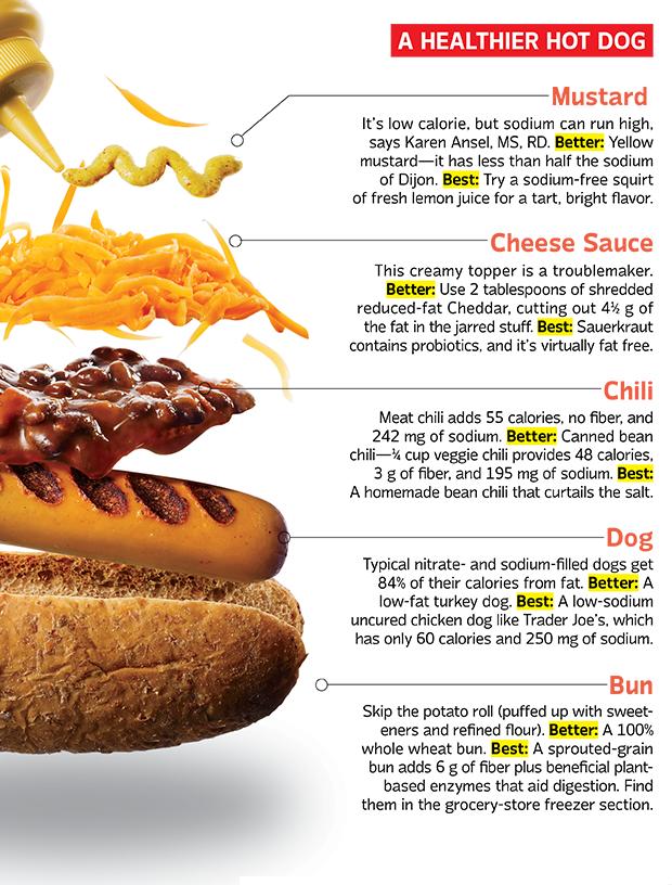 40+ Best REGIM images | mâncare, mâncare sănătoasă, gătit