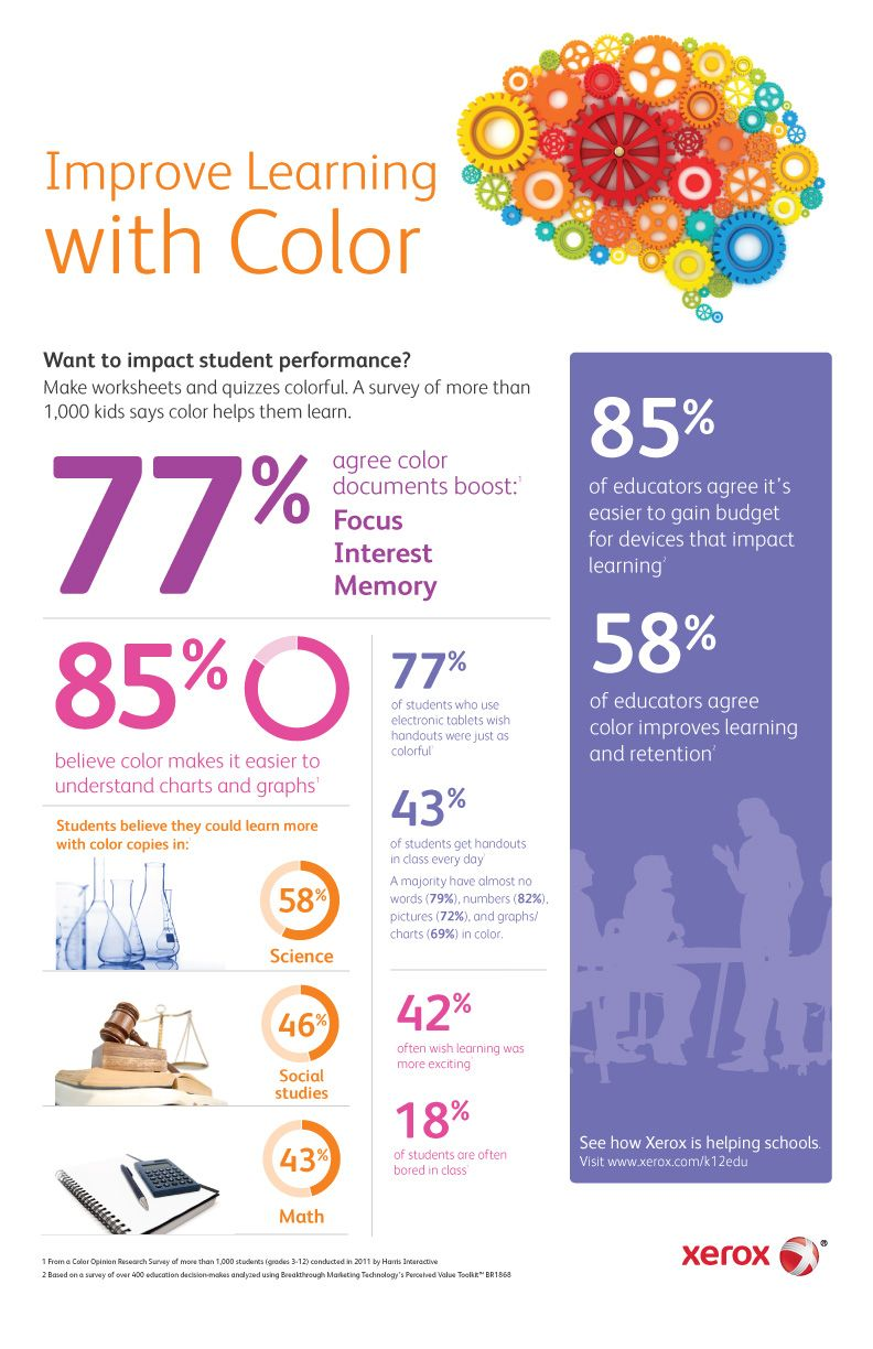 Here is a fun infographic showing the percentage on how color ...