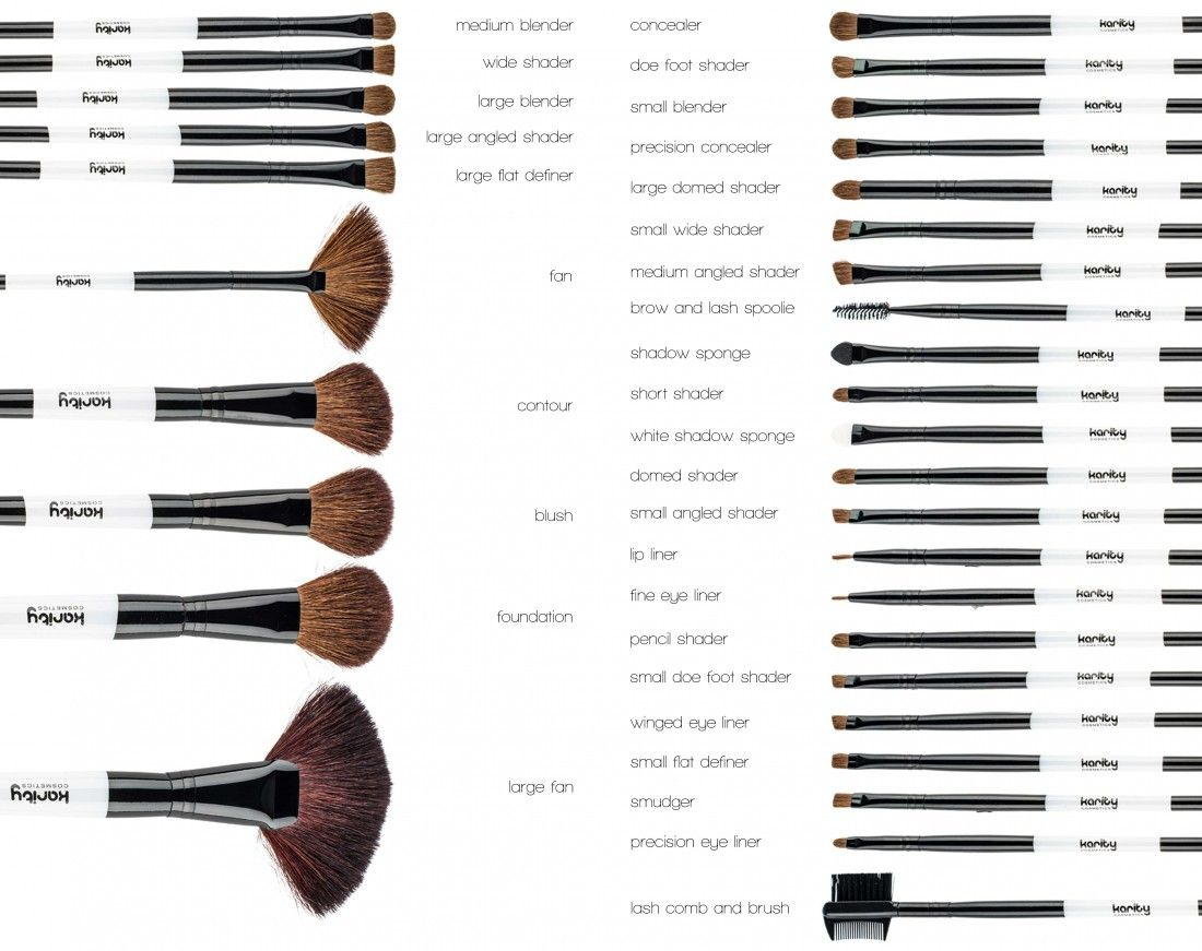 See a short summary on all the 32 brushes used in makeup