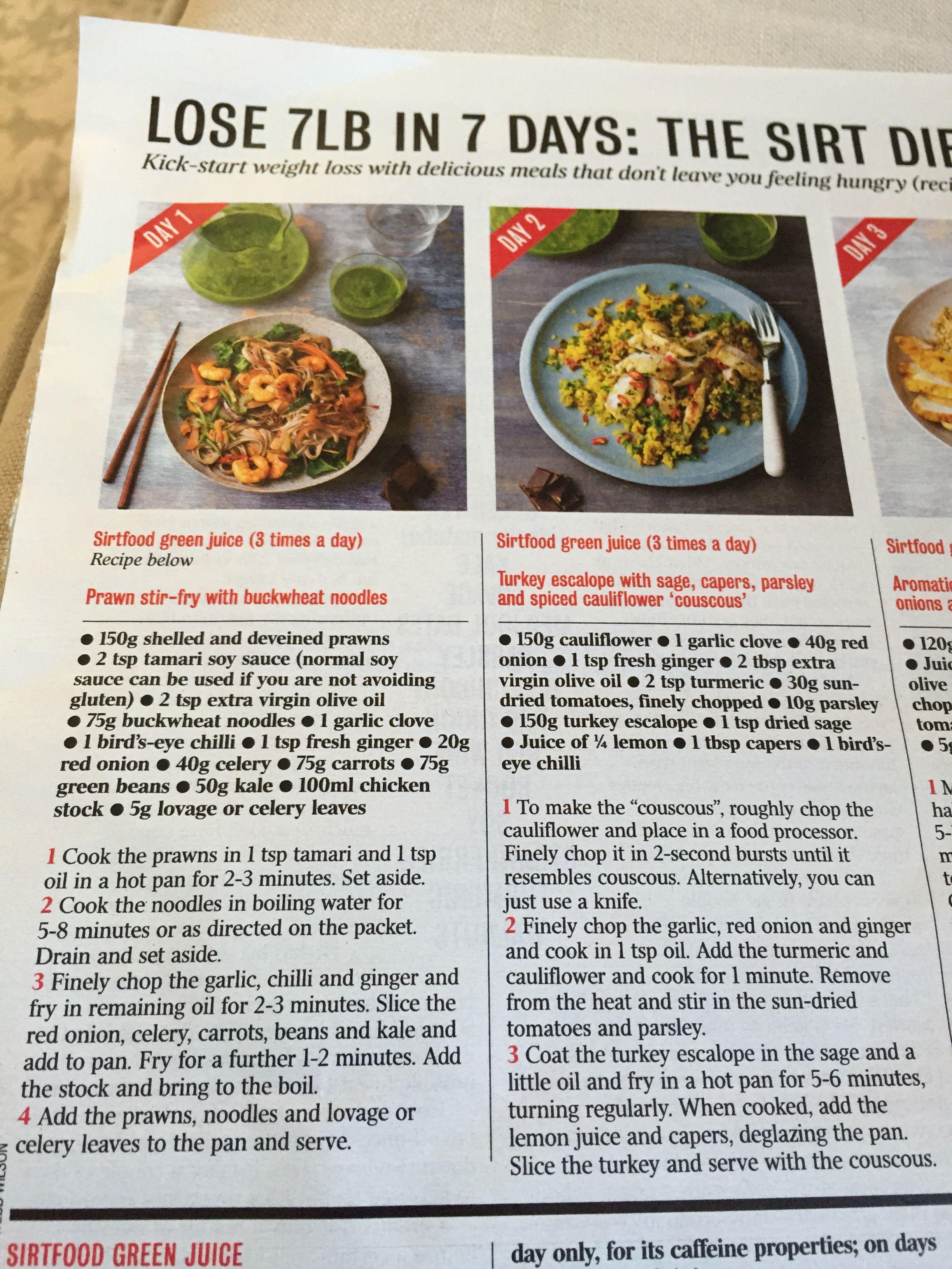 Day 1 2 Sirt Diet Raw Food Diet Raw Food Recipes Diet Recipes