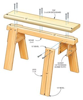 How To Build Small Sawhorses Woodworking Sawhorse Woodworking Projects