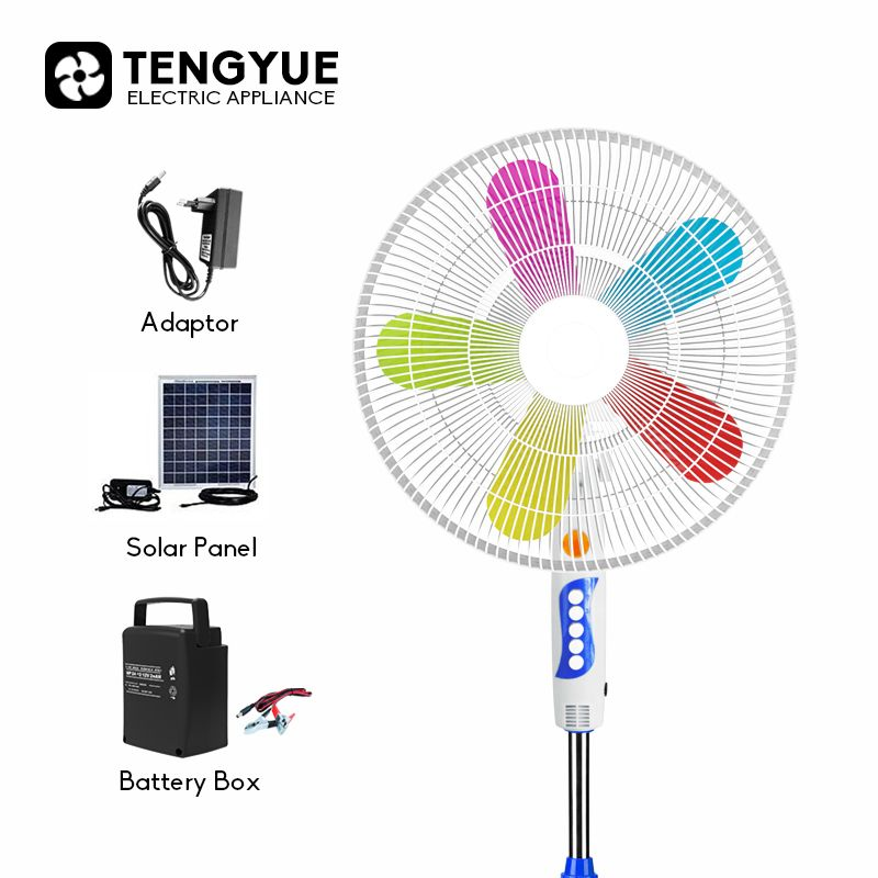 Time To Source Smarter Solar Panel Battery Solar Panel Cost Solar Fan