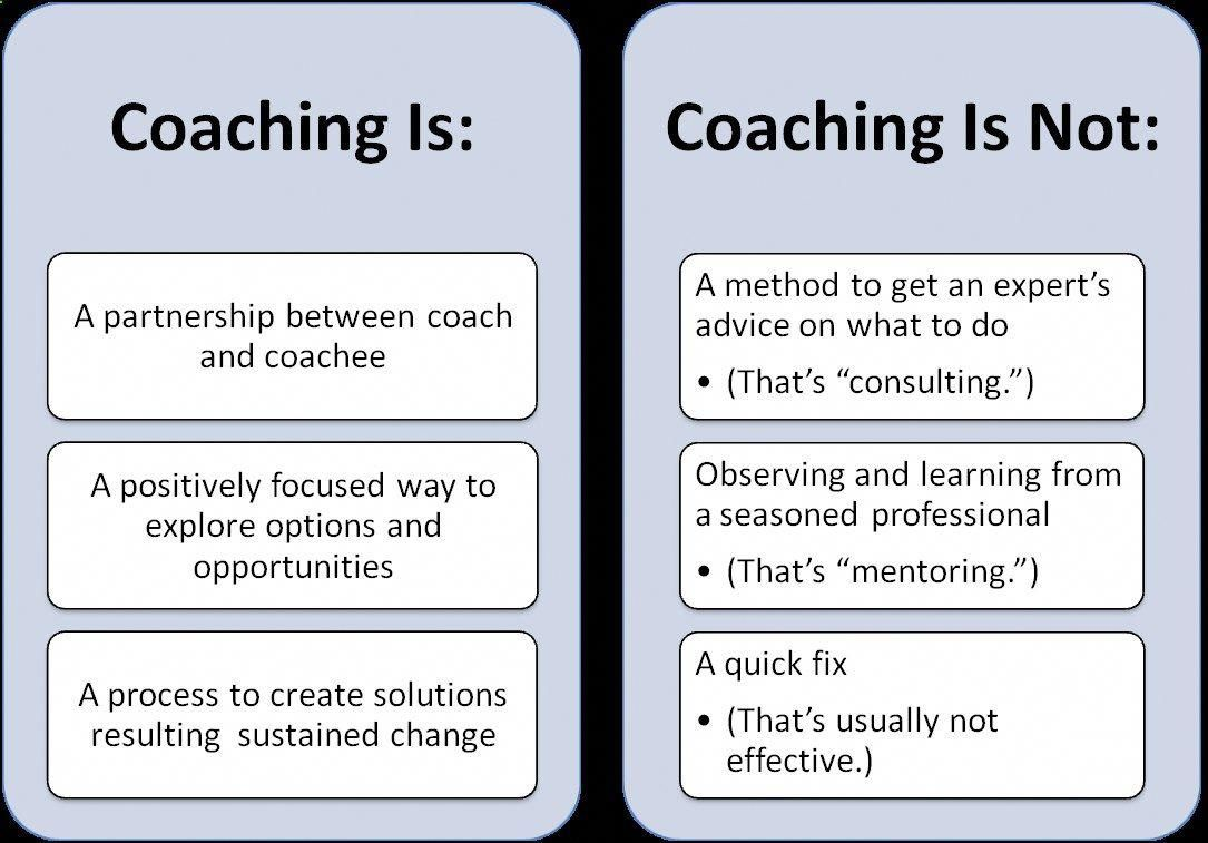 5 Step Coaching System – Yes Supply