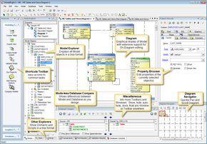relational database design examples | sql server database diagram examples,  download erd schema, oracle data