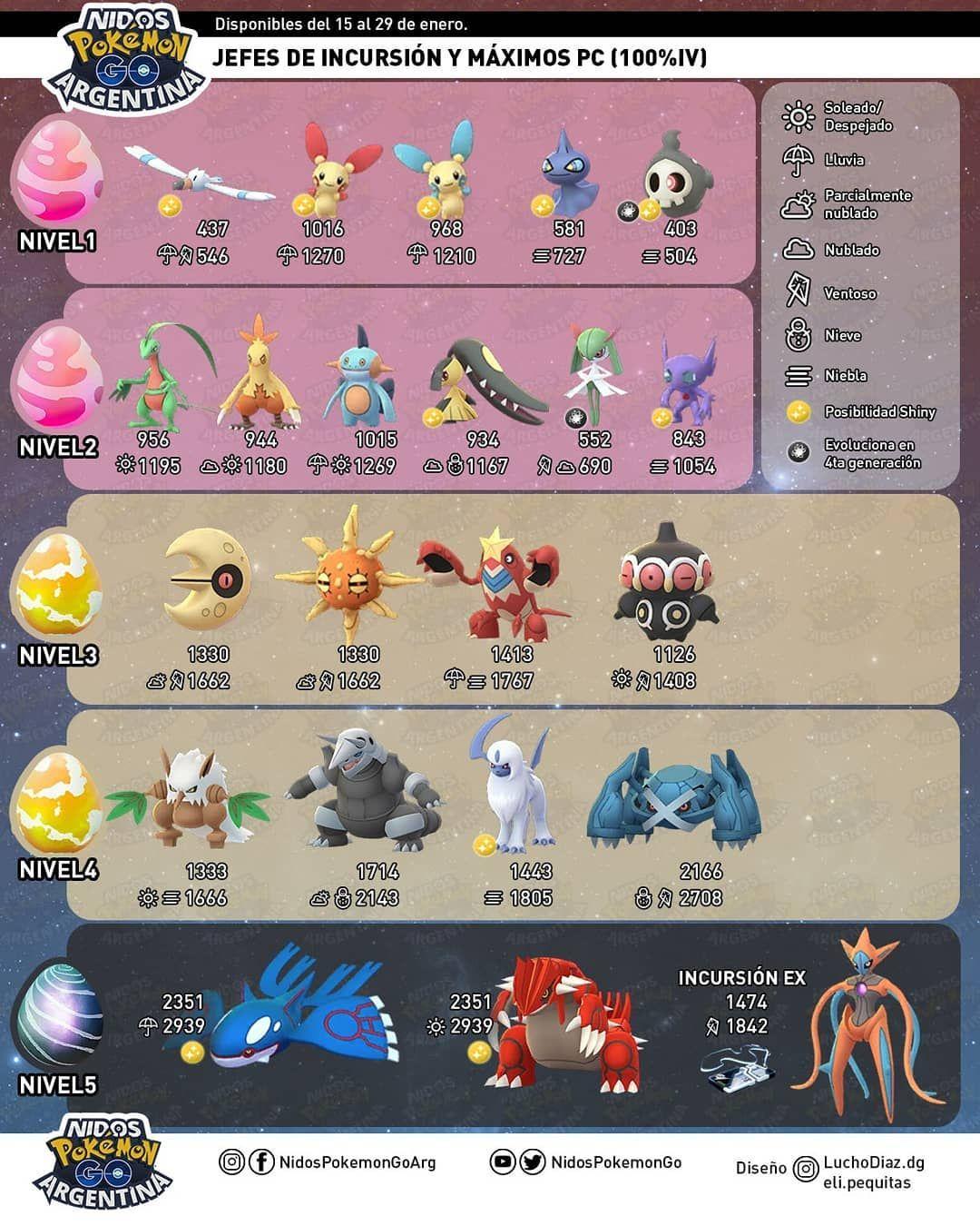 Pin On Pokémon Go Valor