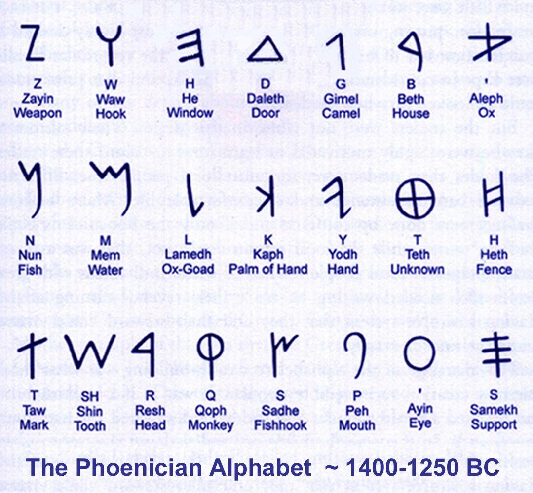 The Phoenician Alphabet Circa Bc