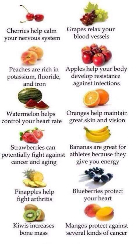 Fruits with benefits