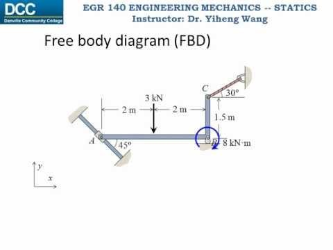Statics Lecture 19 Rigid Body Equilibrium 2d Supports Youtube