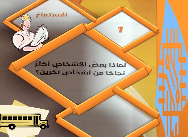 بوربوينت اكثر الناس نجاحا مع الاجابات للصف التاسع مادة اللغة العربية Frame Decor
