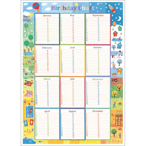 Birthday Chart Poster To Remember Those Important Dates 6 00