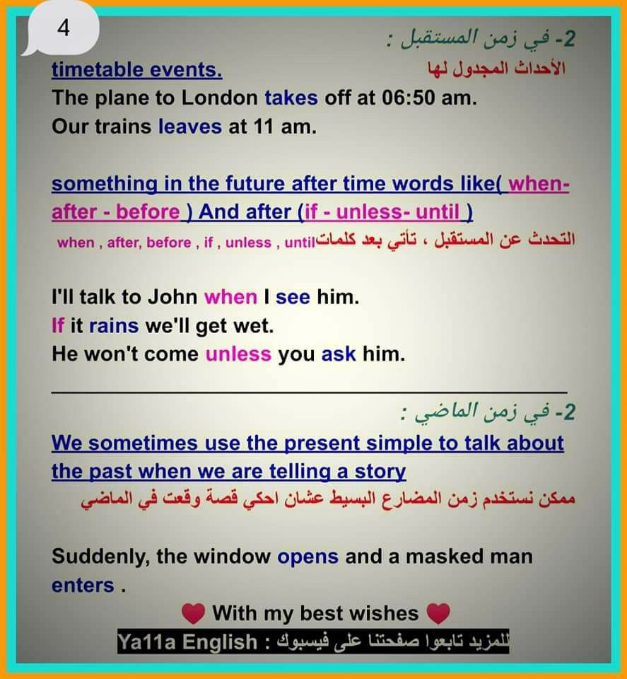 المضارع البسيط Simple Present Words English Train