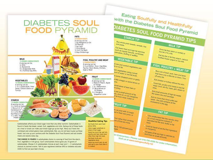 Type 2 diabetes diet chart zarta. Innovations2019. Org.