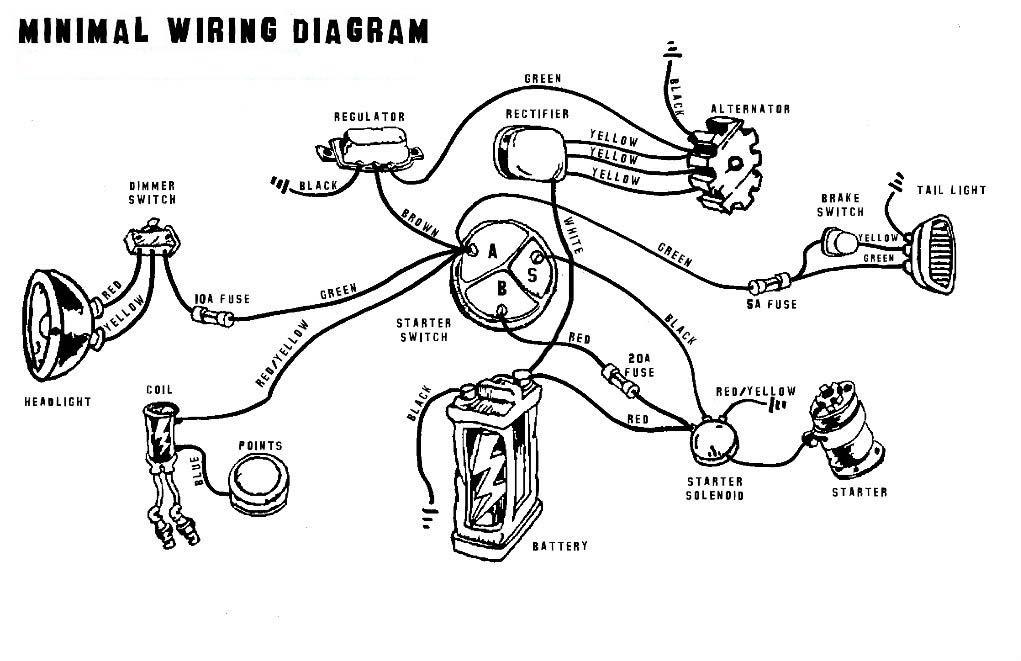 cb750 minimal wiring diagram