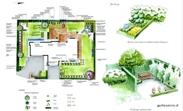 Projektowanie Ogrodow Przez Internet Landscape Projects Garden Planning Garden Projects