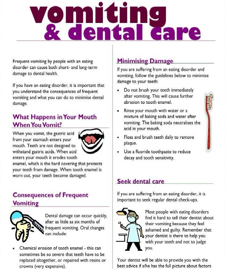 Vomiting & Dental Care What happens in your mouth when you