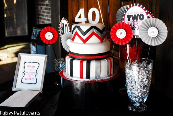 40th Birthday Party Ideas Adult 40th Birthday Decorations 40th