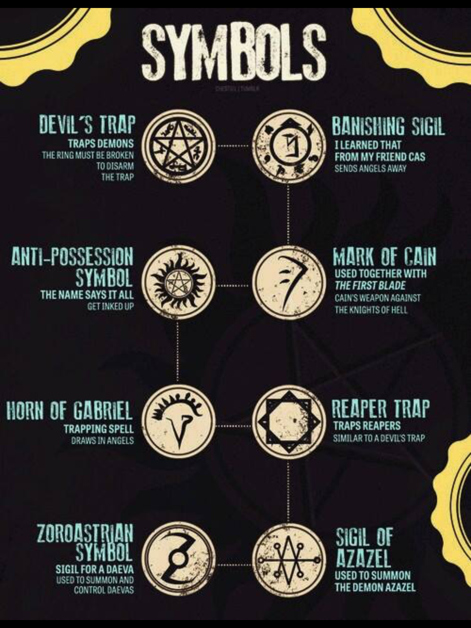 Supernatural Symbols Meaning Supernatural Teen Fandom Pinterest