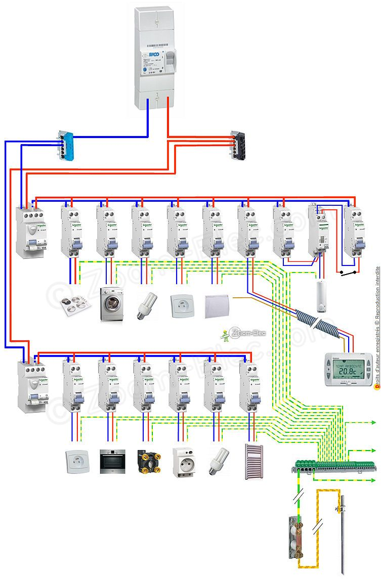 Schema De Tableau Electrique Cablage Branchement Tableau Electrique Maison Branchement Tableau Electrique Schema De Cablage Electrique