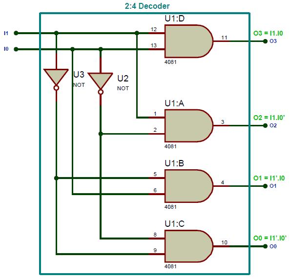 Binary Decoders Circuit Diagram Diagram Circuit Design