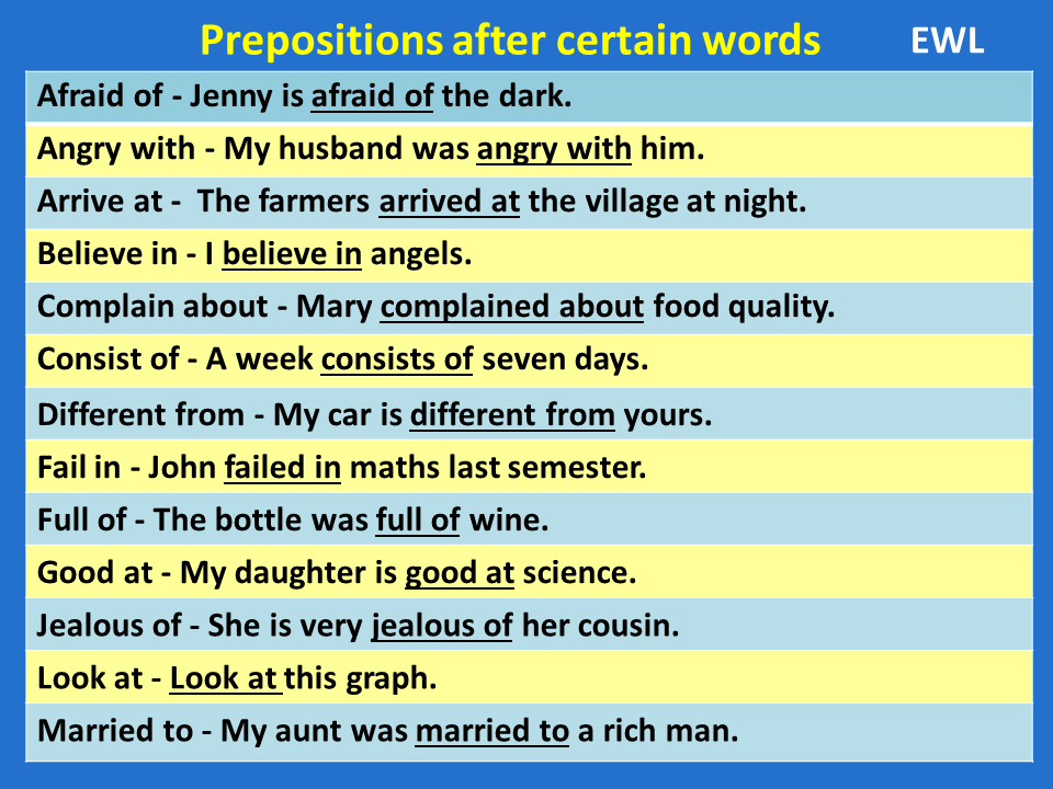 prepositions after certain words - B1