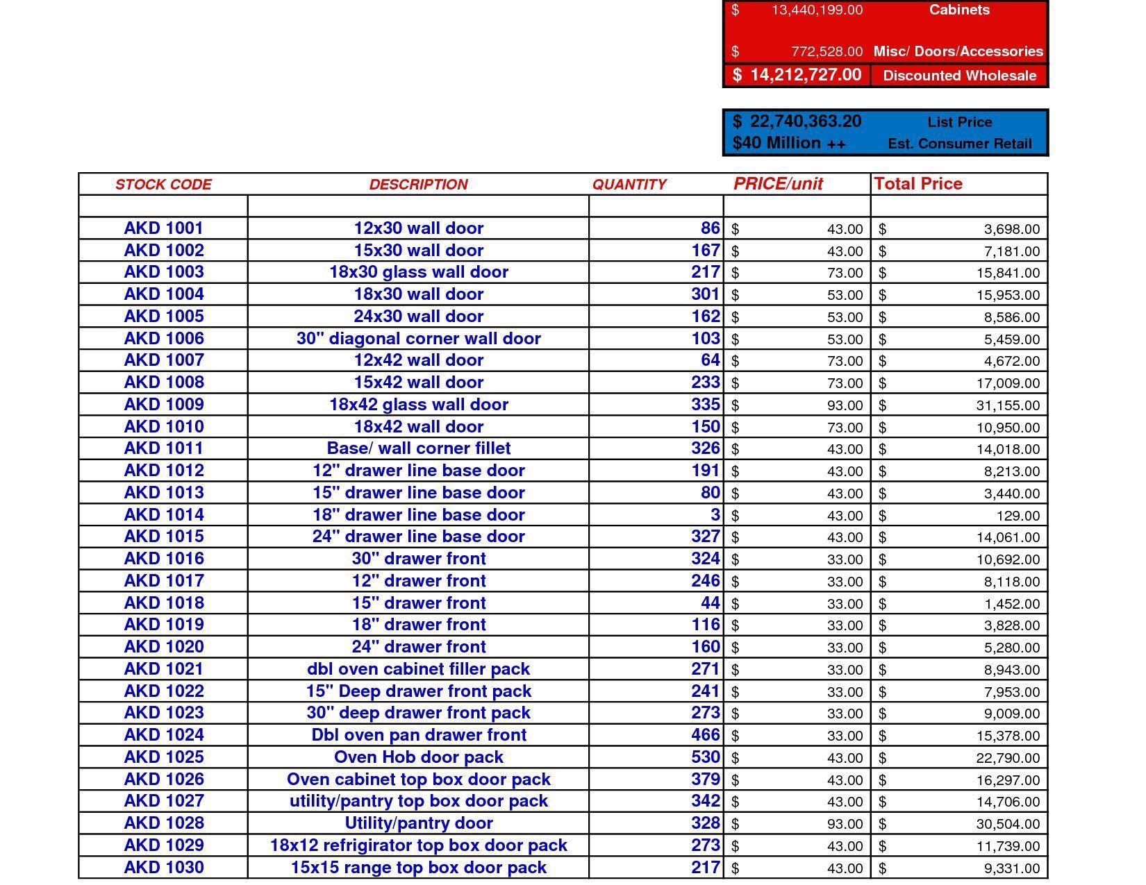 Linen Inventory Spreadsheet Spreadsheet Spreadsheet Template Door Accessories