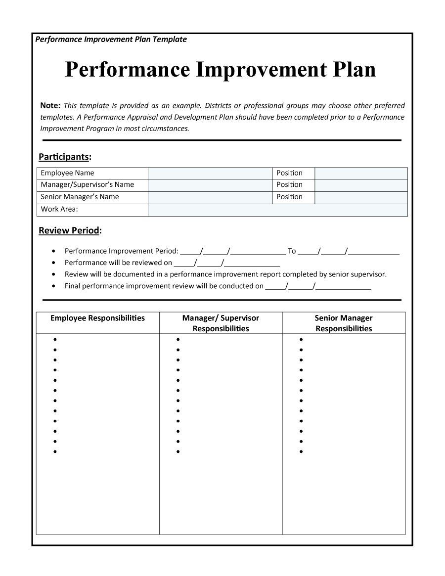 43 Free Performance Improvement Plan Templates & Examples