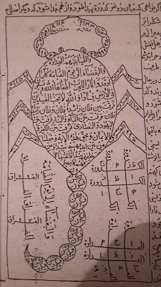 Pin By Sajad Gara On Art Islamique Magick Book Ebooks Free Books Free Pdf Books