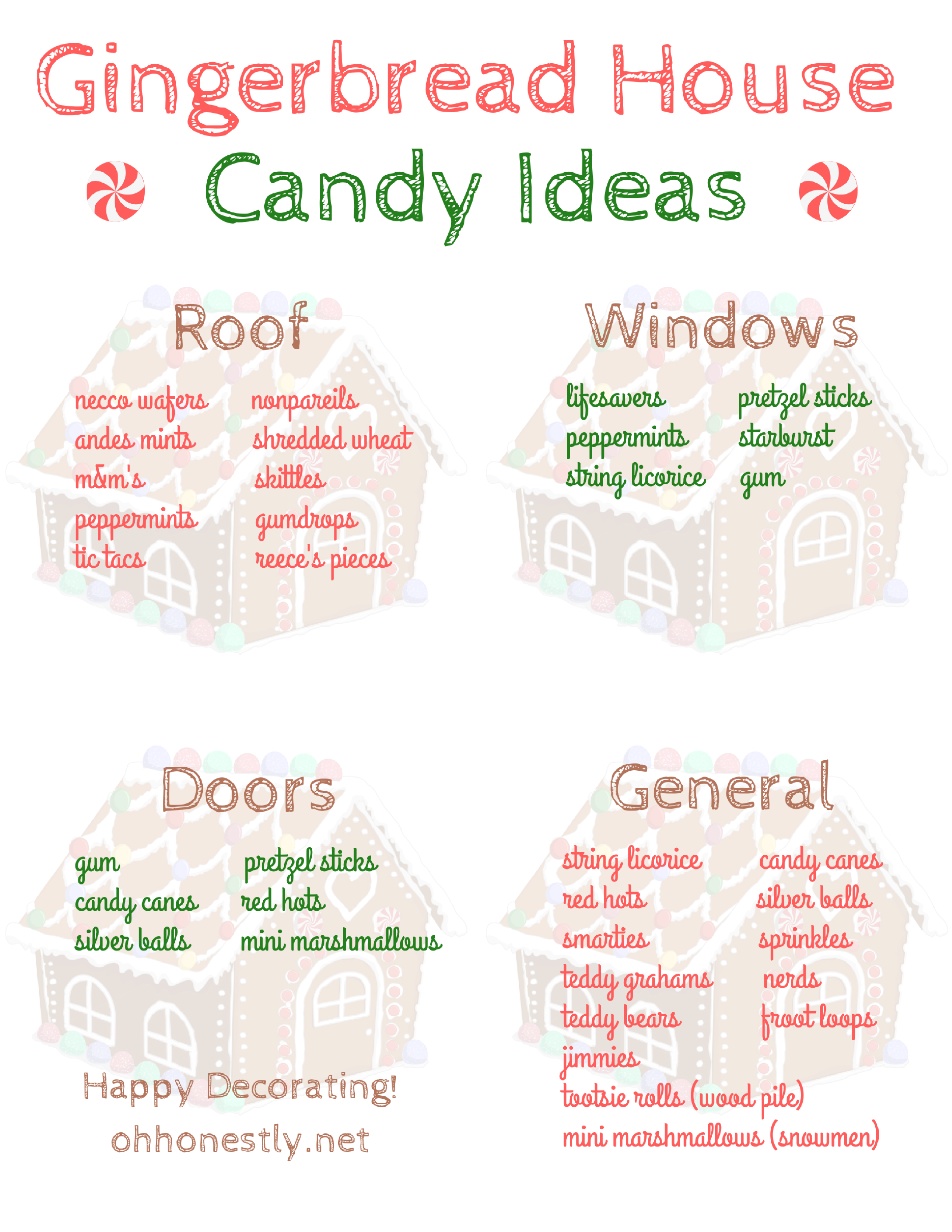 How to Decorate a Gingerbread House plus free printable