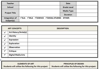 Visual Arts Lesson Plan Template Word Document Teacher Lesson Plans Template Art Lesson Plans Visual Art Lessons
