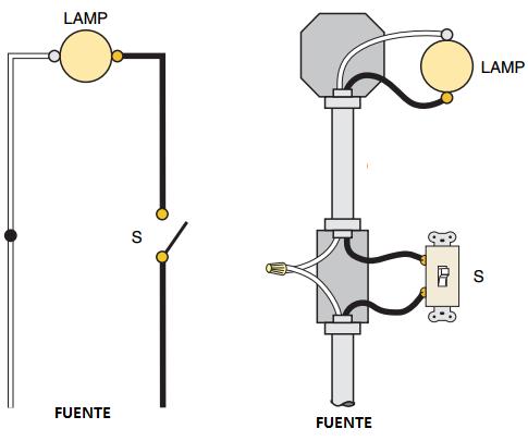 Conexi n del interruptor simple bright5 pinterest - Interruptores para lamparas ...