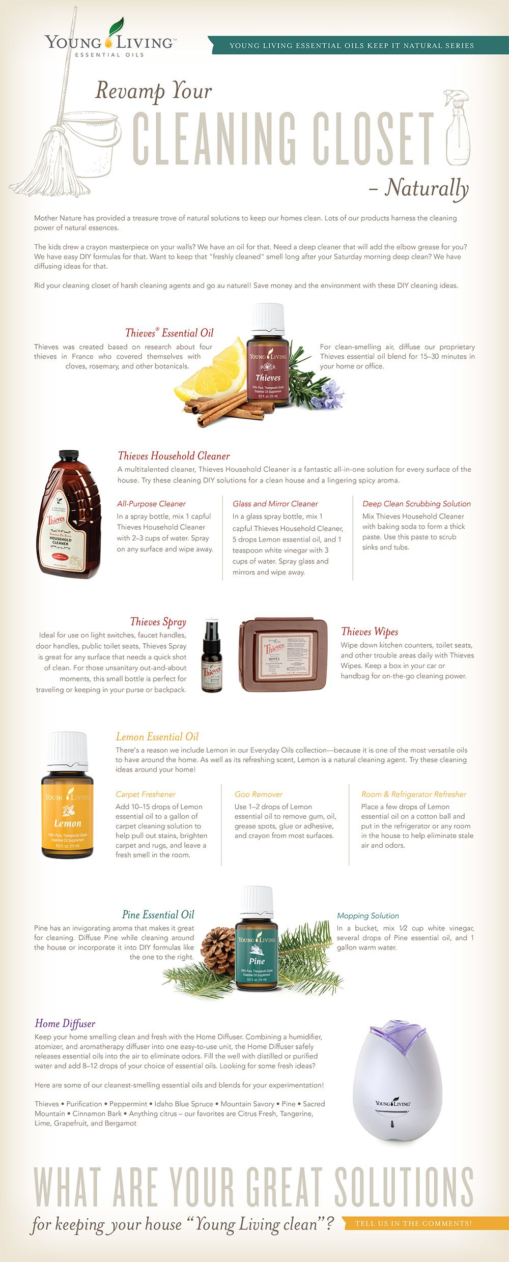 Thieves Oil Dilution Essential Oils Young Living Premium Starter Kit Oil Today