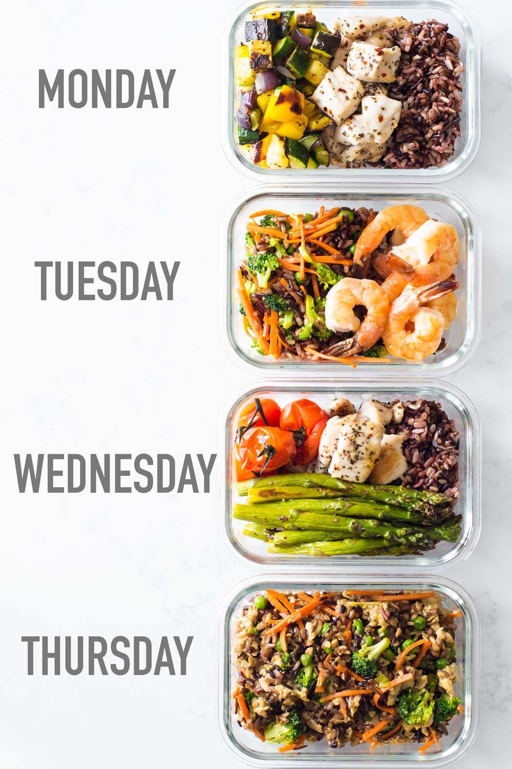 How to Meal Prep 2.0