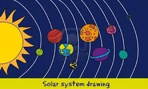 Dessin Planete Système Solaire Recherche Google Dessin