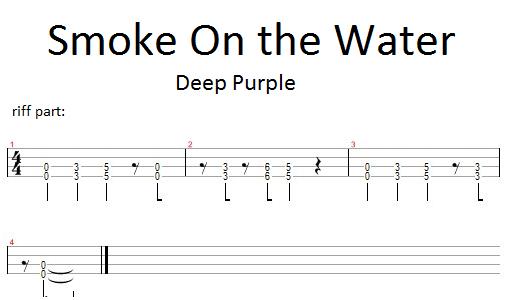 Deep Purple - Smoke On the Water (riff part) | Uke Tabs | Pinterest ...