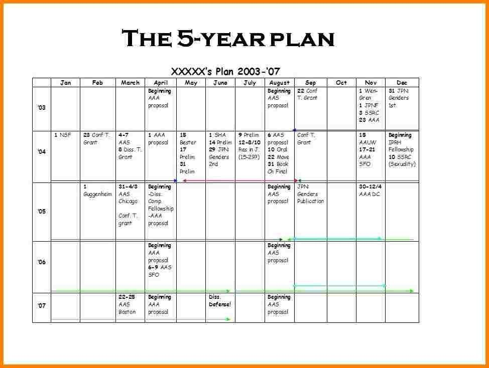 21 3 5 Year Business Plan Template Business Templates Year Business Plan Template Year Business Plan Life Plan Template Career Plan Example 5 Year Plan