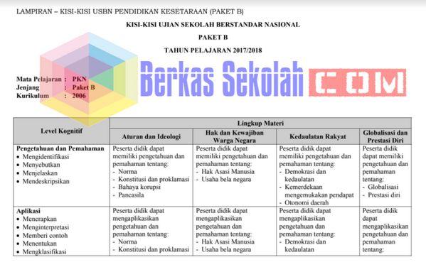 Kisi Kisi Usbn 2018 Paket B Dan Wustha Tahun Pelajaran 2017 2018 Pelajaran Matematika Kurikulum Sistem Persamaan