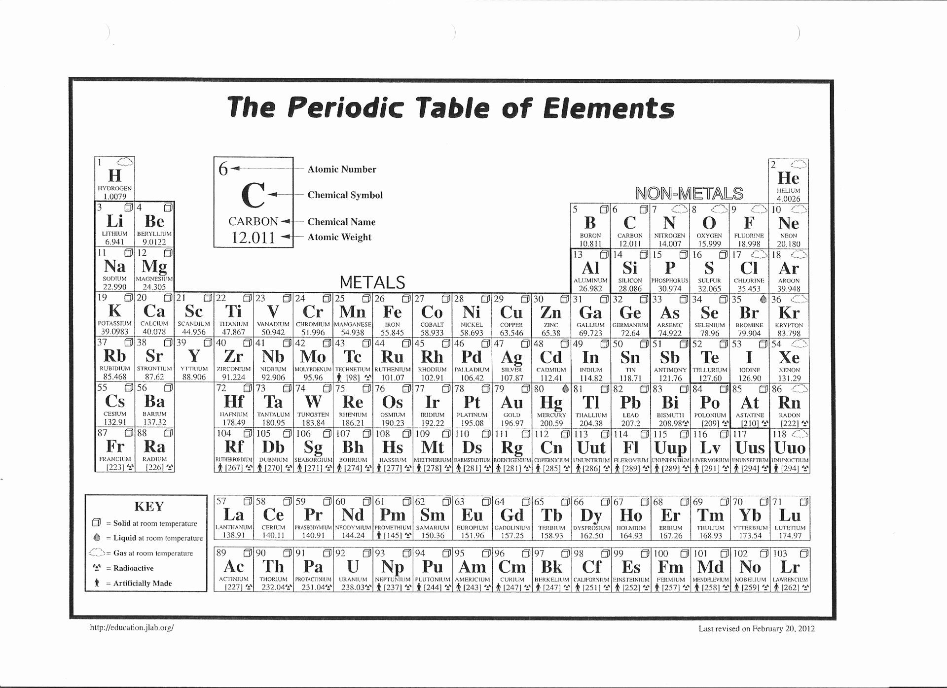 50 Blank Periodic Table Worksheet In