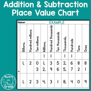 This Is A Place Value Chart Through Billions To Help Students With