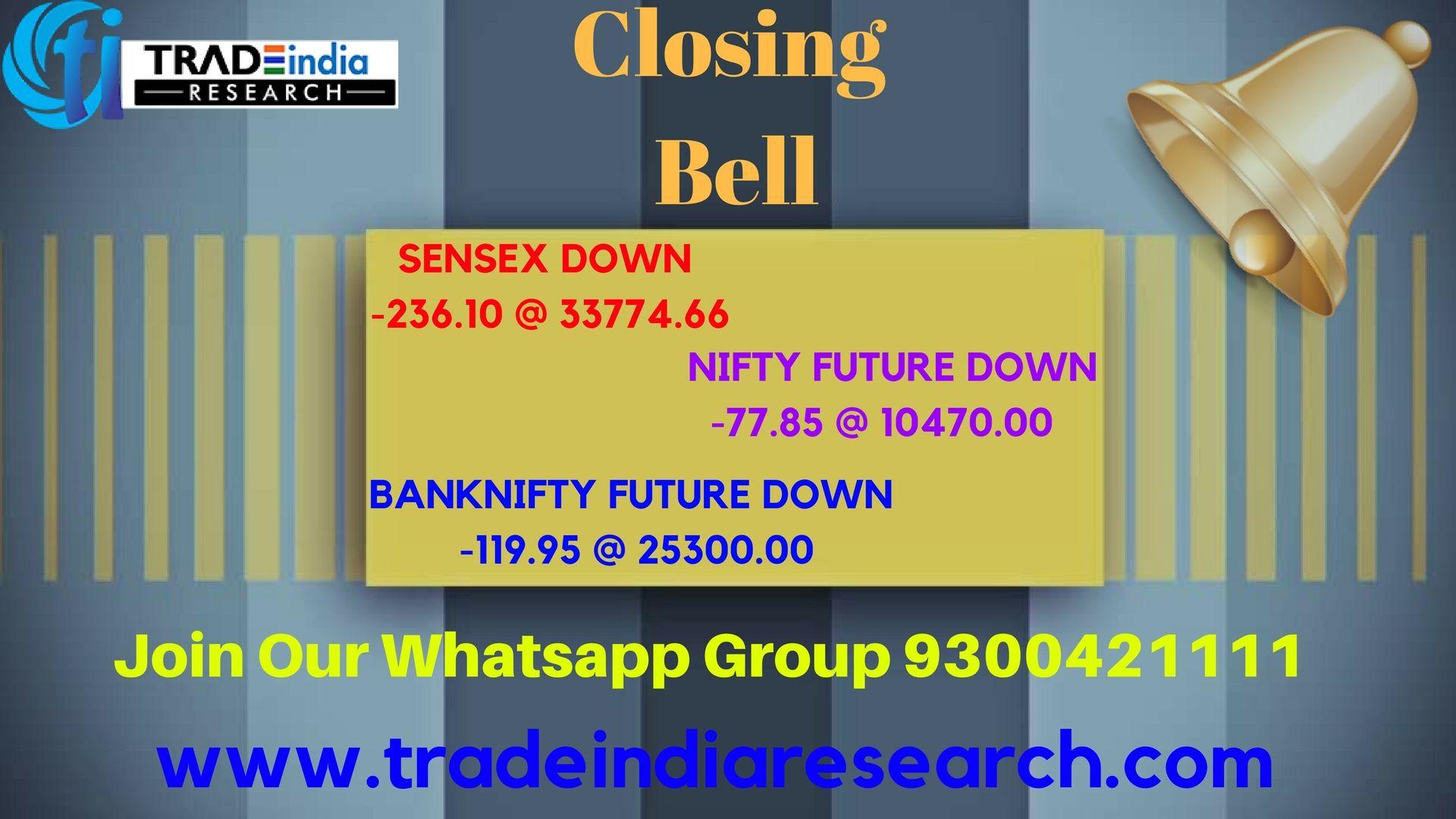 NSE #BSE #Sensex #Nifty #News #India #Stock #Market