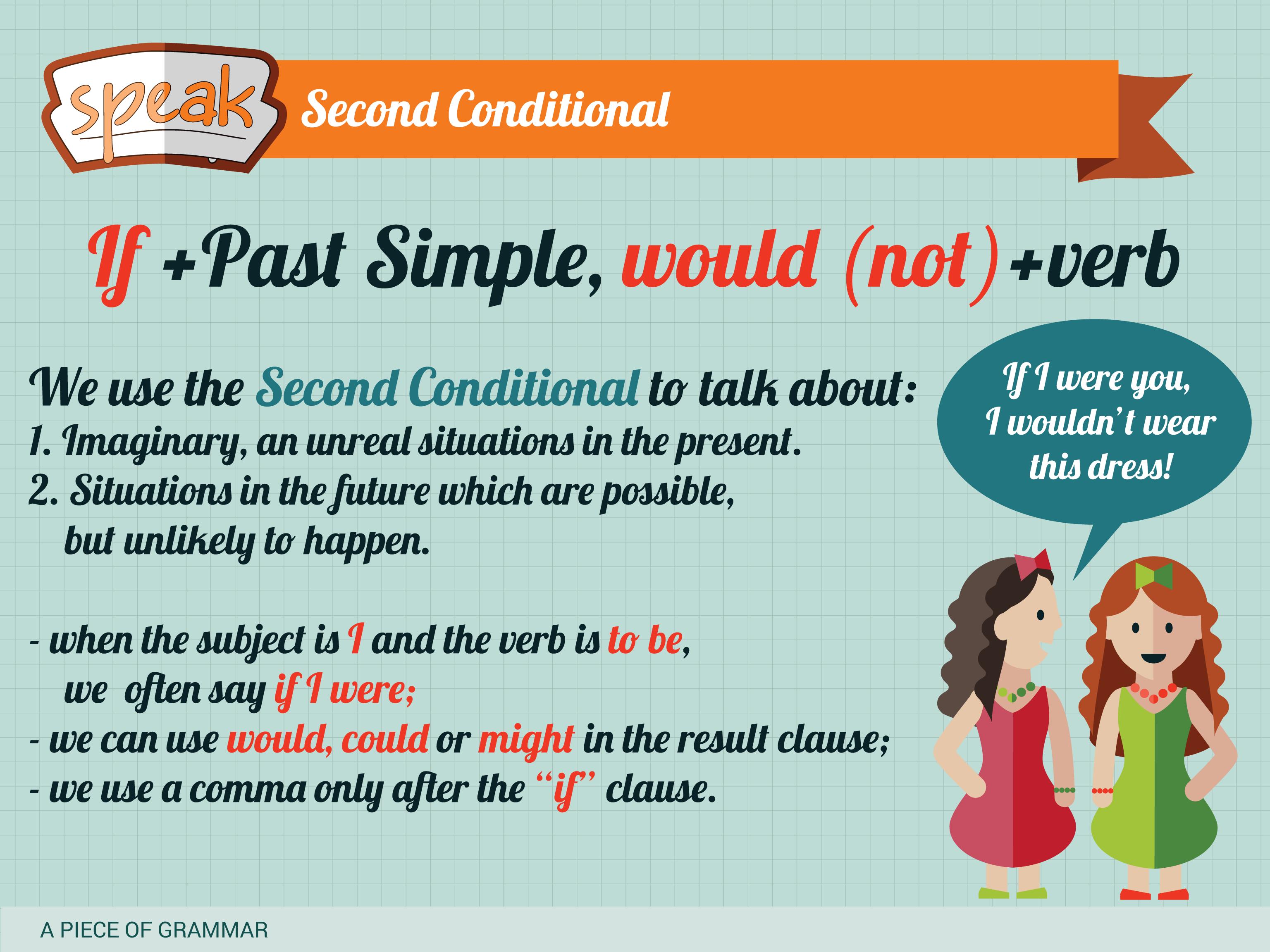 A Piece Of Grammar Second Conditional