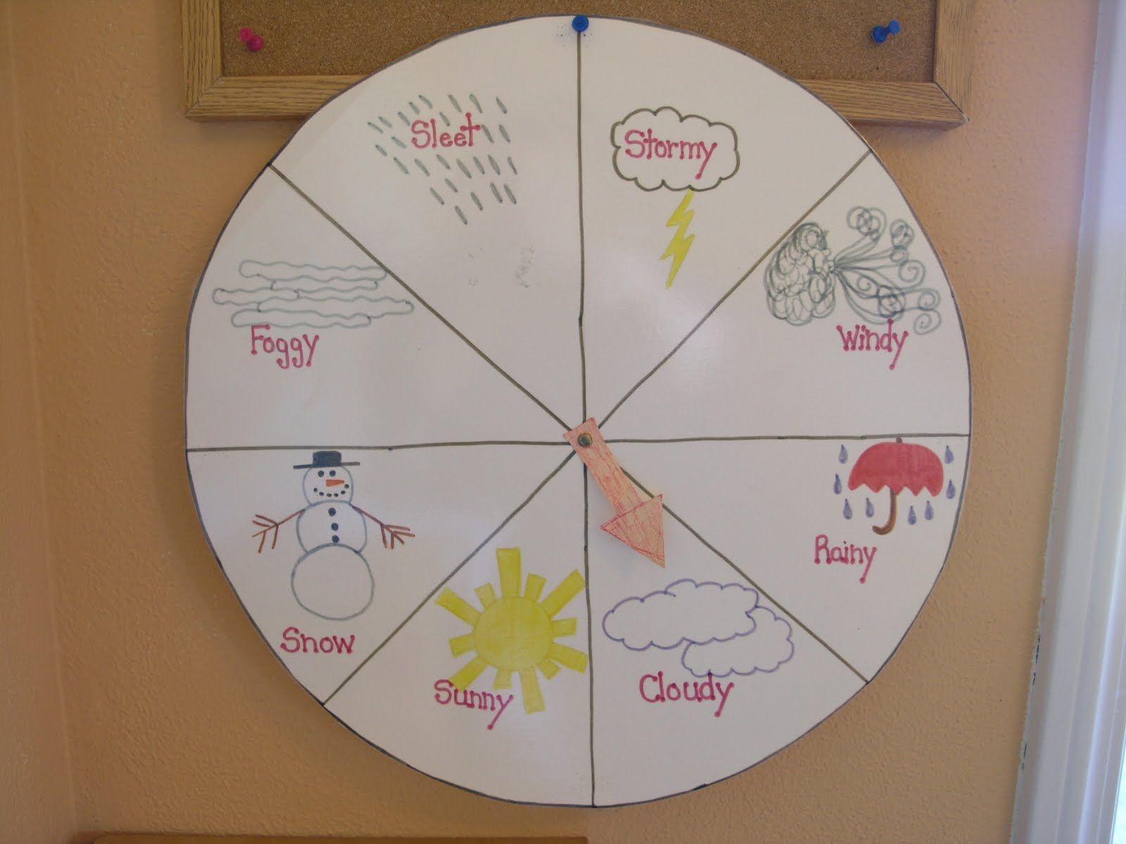 Preschool Weather Crafts