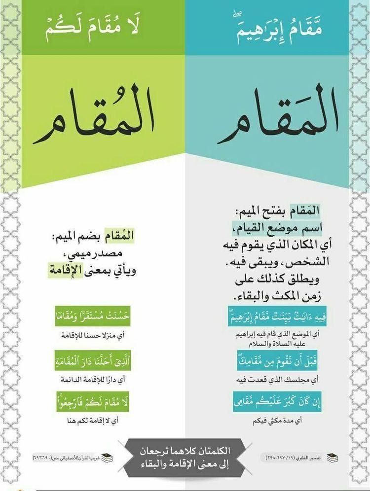 Pin By Soso On فروق لغوي ة Islamic Phrases Learn Quran Beautiful Arabic Words